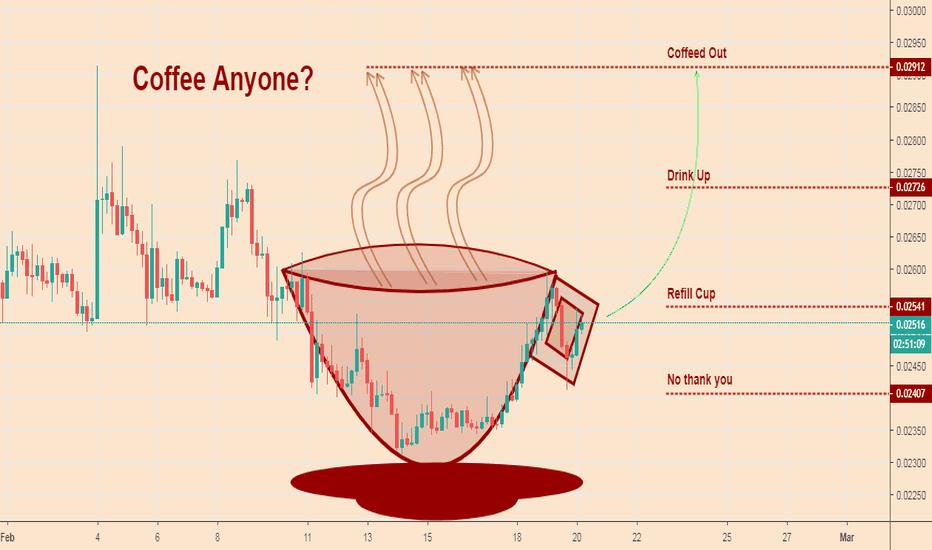 TRXUSDT: TRX/USDT Coffee Anyone?