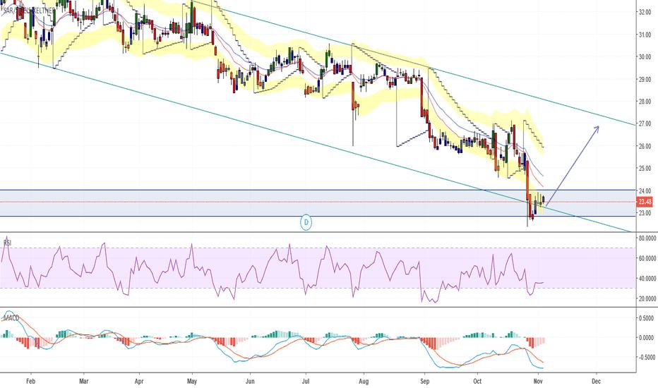 IPS: Target = Upper channel D1
