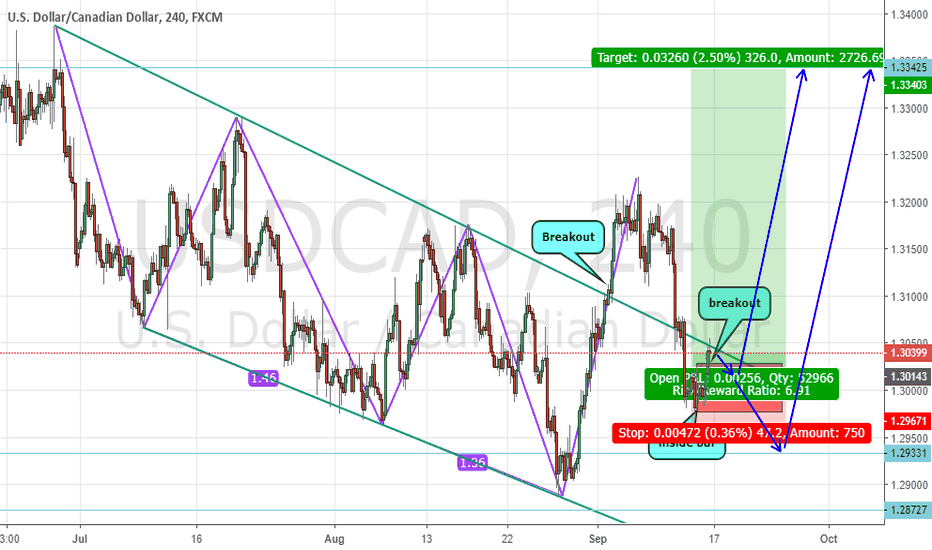 USDCAD: USDCAD Three Drive Pattern Confirmed Breakout