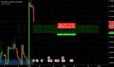 EURUSD: OVERALL SHORT. EUR USD