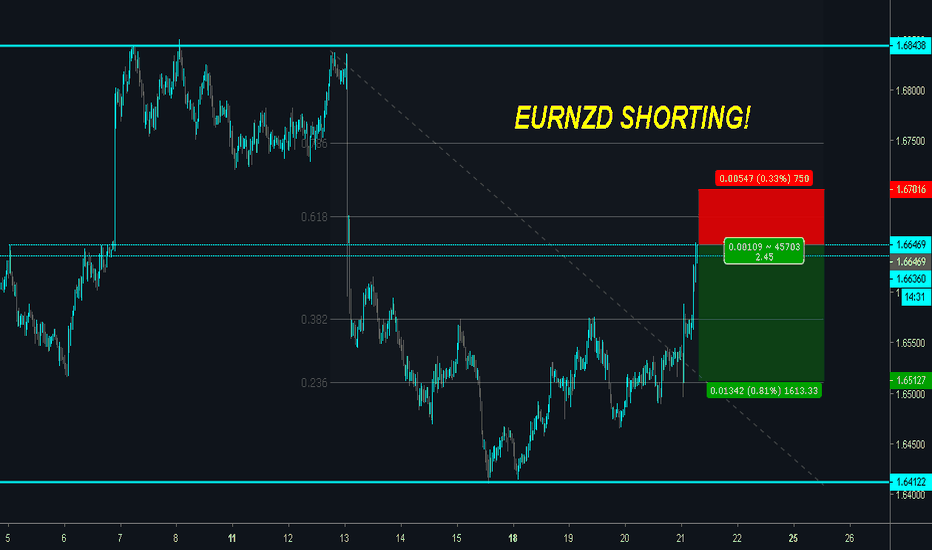 EURNZD: EURNZD Approaching Dynamic resistance, POTENTIAL FOR REVERSAL!