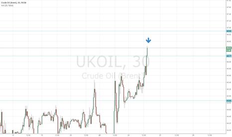 UKOIL: brent short