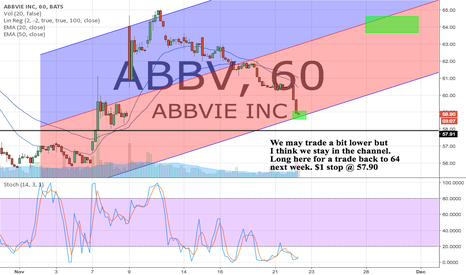 ABBV: Long @ 58.9 with a $1 stop