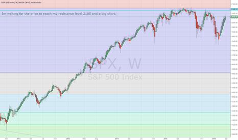 SPX: Big short on S&P 500 is taking place.