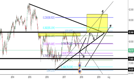 NZDJPY: NZDJPY - DAILY - LONG