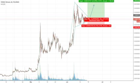 STEEMBTC: STEEM/BTC Pennant breakout to 100k