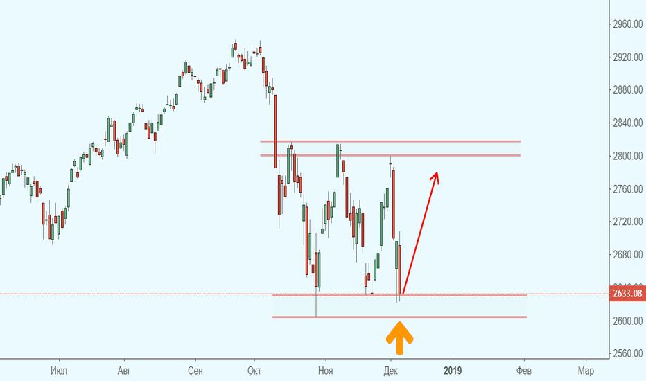 SPX: S&P500 настраивается на поход вверх?