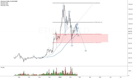ETHUSD: ETH bach to $500 WOW