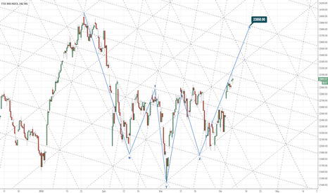 FTSEMIB: FTSEMIB INDEX