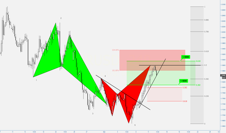 EURUSD: (4h) Break or Bounce? ;)