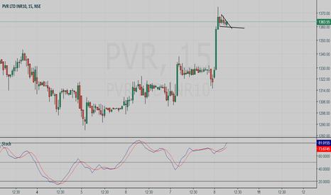 PVR: PVR intraday BUY setup - Hunt with tRex