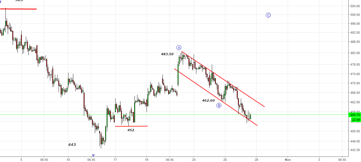 Jet Airways - Channel Bottom -Can it work for Jet C-Wave