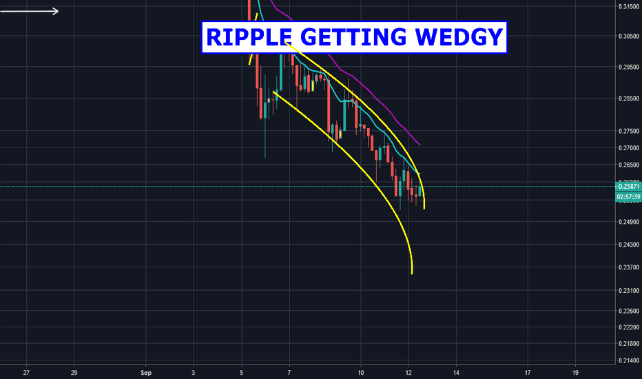 XRPUSD: Ripple getting wedgy; reaches lows at 25 cents