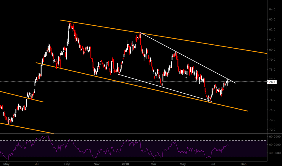 CXY: CXY - Trend within Trend