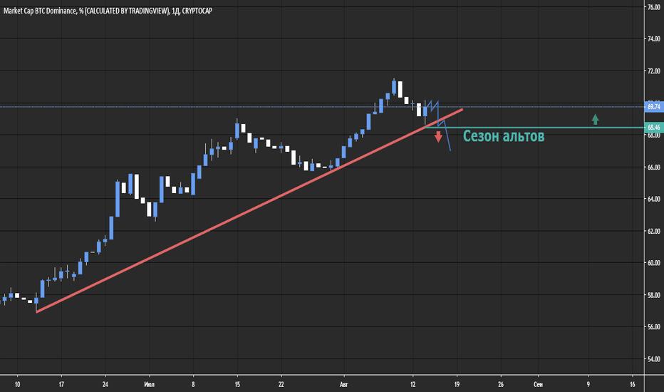 На форексе с wap смотреть курс евро к рублю на форекс