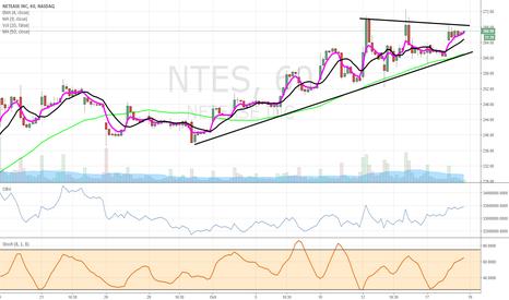 NTES: $NTES buy buy buy
