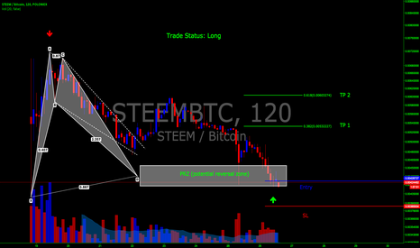 STEEMBTC: STEEM/BTC Long 120 min