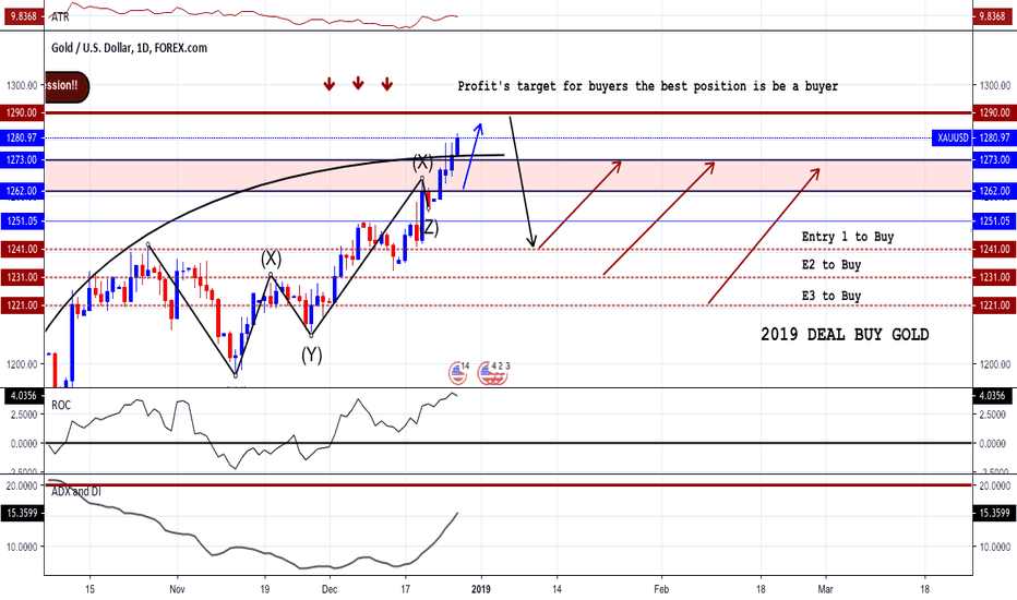 XAUUSD: It's Buy GOLD over ? The Chart for 2019 UPDATED