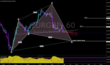 EURGBP: Short then Long on the EURGBP