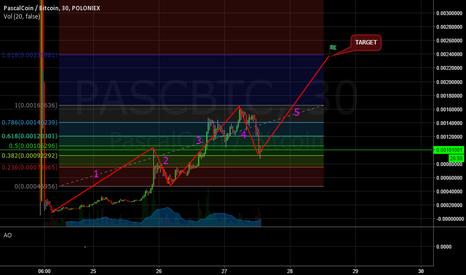 PASCBTC: Pascal going up!