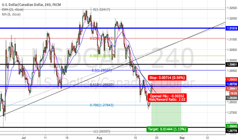 USDCAD: NEXT WEEK USDCAD SHORT