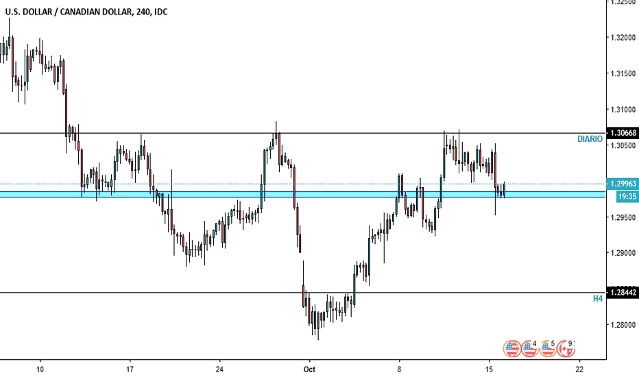 USDCAD: a4
