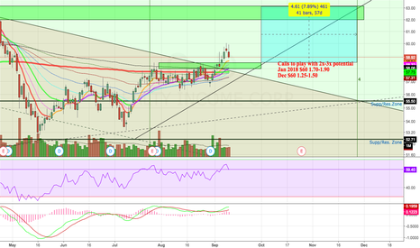 O: Buy The Pullback in REITS