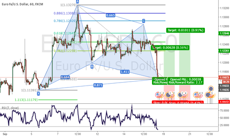 EURUSD: EURUSD Long Gartley H1