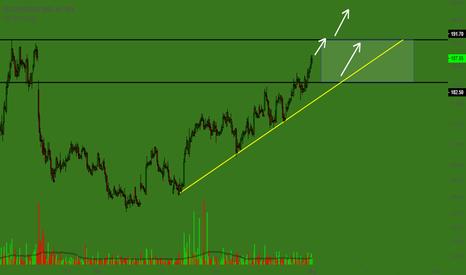 BANKBARODA: MAY Watchlist - Stock No. 1 - BANKBARODA
