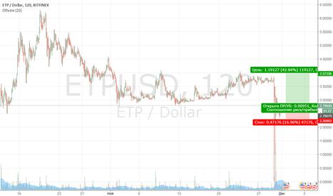 ETPUSD: ETP - еще один китайский эфир