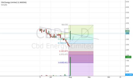 CBDE: CBDE in Thailand