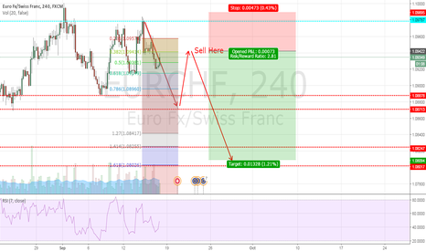EURCHF: This is a test