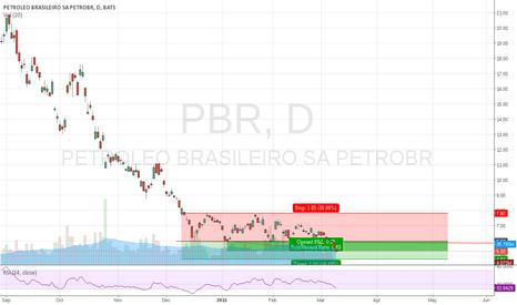 PBR: PBR short