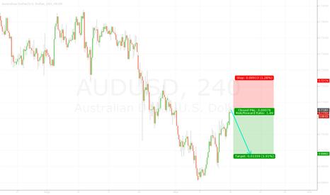 AUDUSD: AUDUSD - VSL - short