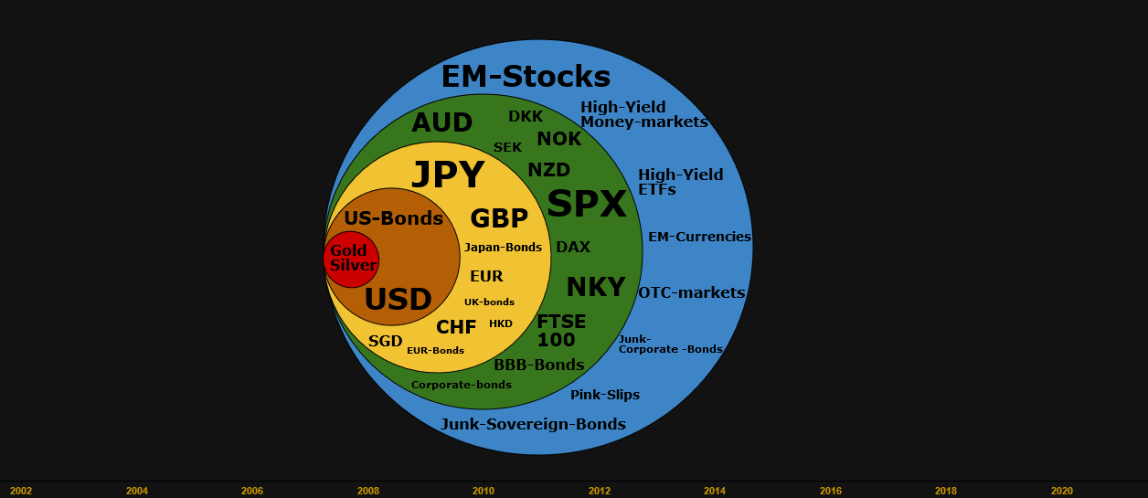 Global Risk Map
