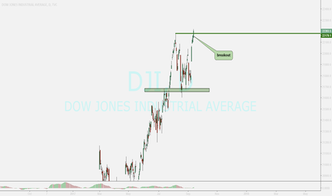 DJI: DOW JONES ...breakout by good bullish candle