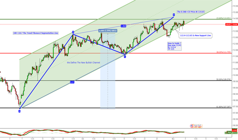 USDJPY: USDJPY Good Bullish Chanel