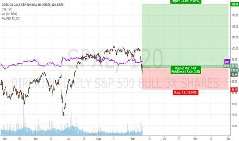 SPXL: SPX - Long - Positional trade - 3 months target