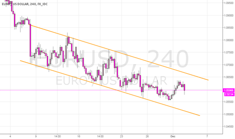 EURUSD: Descending Trend-Channel Favors EURUSD Downside