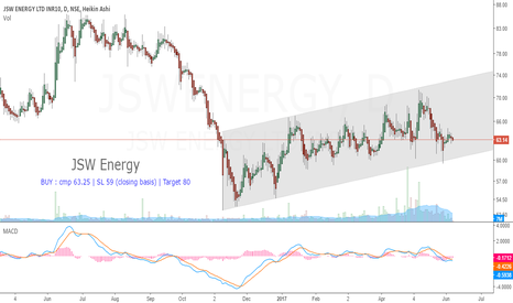 JSWENERGY: JSW Energy: Potential O/P in Power sector