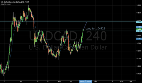 USDCAD: USD/ CAD 4hr long