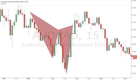 AUDCAD: Not sure if this one would fill or not Jay?