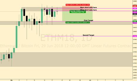 ETHM18: ETH / BTC Short