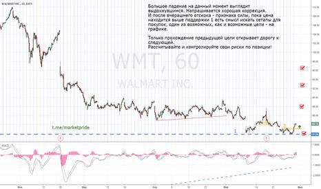 WMT: Walmart long
