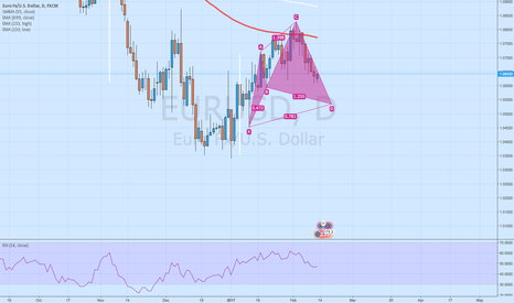 EURUSD: Bullish Cypher in daily EURUSD