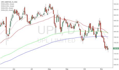 UPL: Long UPL