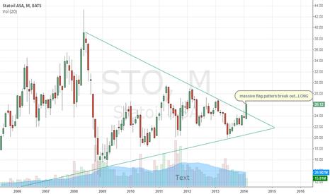 STO: STO (Statoil)
