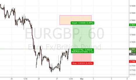 EURGBP: EURGBP short term trade