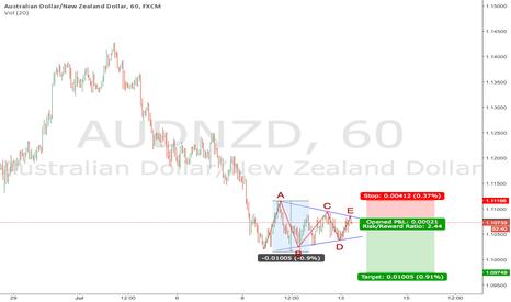 AUDNZD: AUDNZD short trade