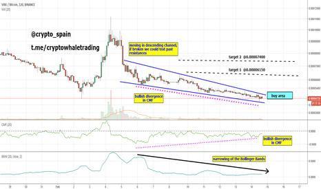 VIBEBTC: VIBE/BTC potential increase in short-term